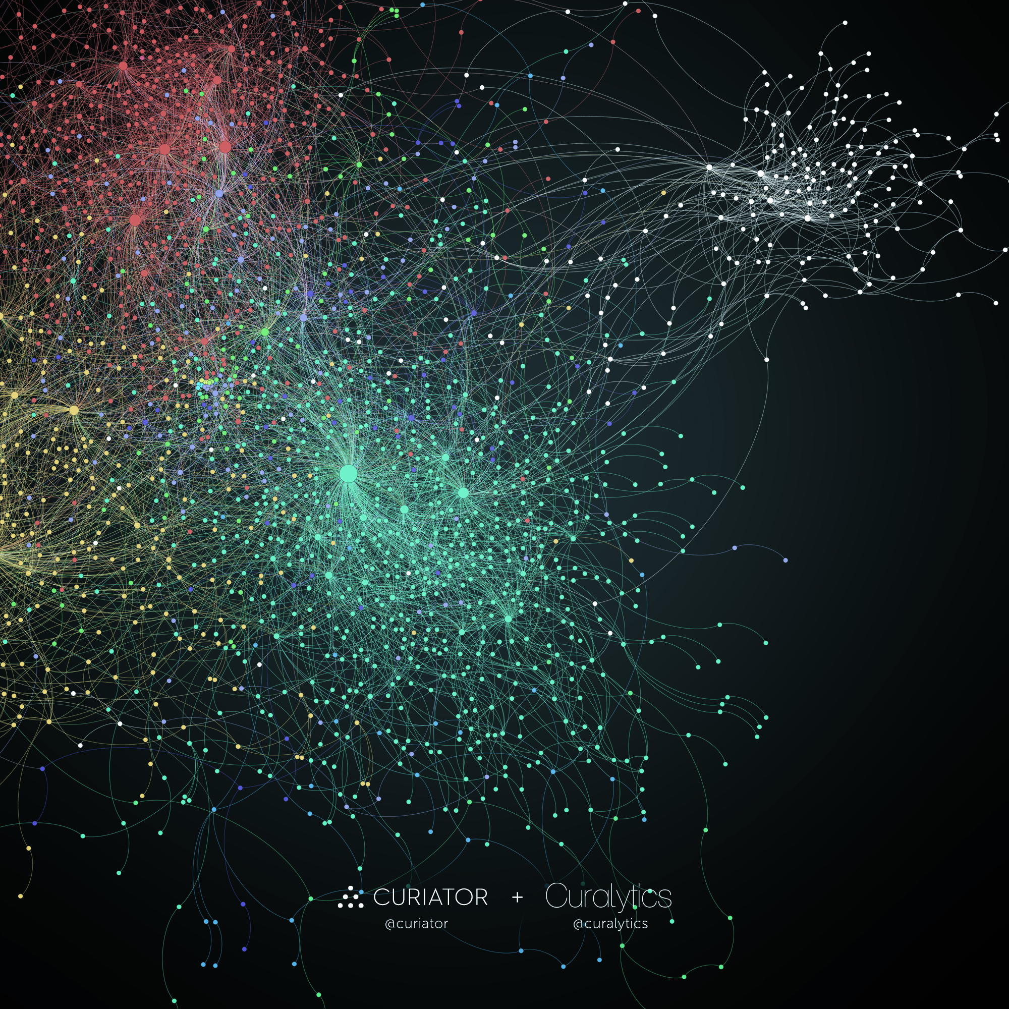 Visualizing Taste in Art with Big Data Curation Analysis - Curalytics ...